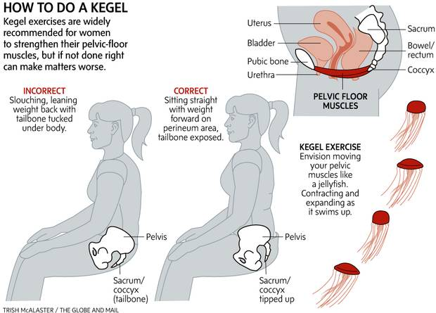 How to strengthen male kegel muscles