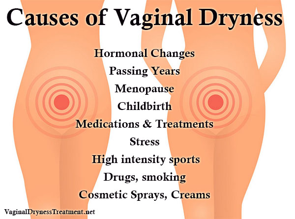 What can i do about vaginal dryness
