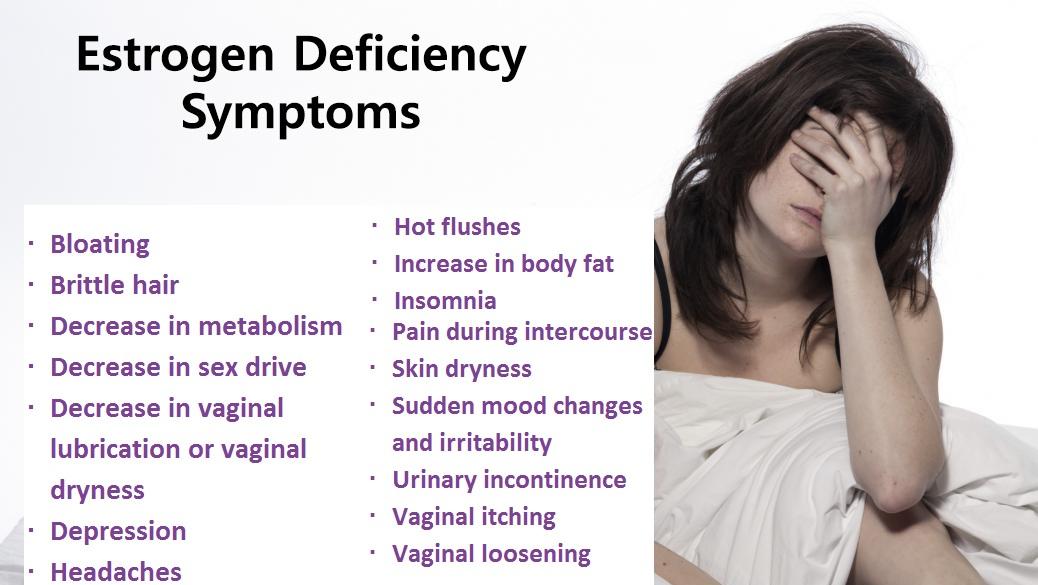 Increase Estrogen Levels Naturally